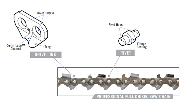 professional full chisel saw chain